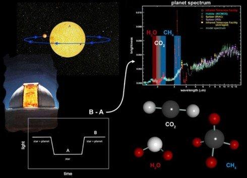 外星人或呼吸硫化物 类似人类呼吸氧气