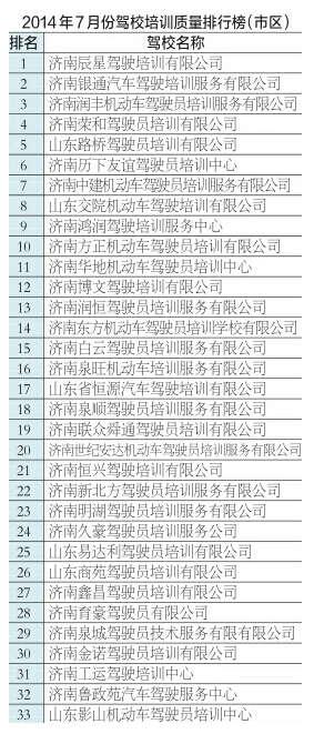 全国驾校排行_新民考B2驾校全国招生教练排名榜