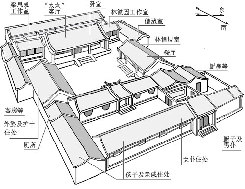 梁思成夫妇毕生事业为中国古建筑 死后却保不住故居
