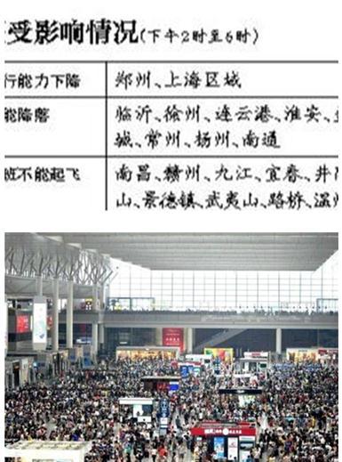 华东八机场停降航班 疑受东南沿海军演影响(图