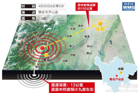 为四川雅安地震灾区民众祈福