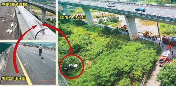 酿成6死1重伤的惨剧.-台湾同学7人赴婚宴途中遇车祸 6人身亡