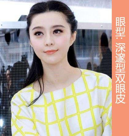 【爱美】明星示范 根据眼型搭配合适假睫毛