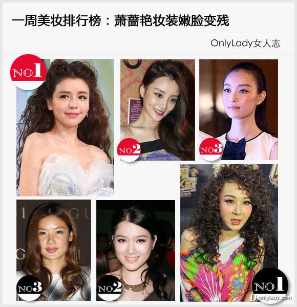 【爱美】一周美妆排行榜:萧蔷艳妆装嫩脸变残