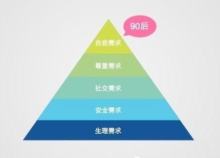 青年群体矢量图