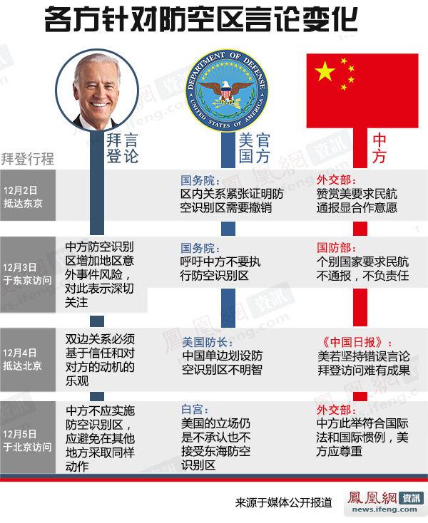 关于防控区的交流和理解 - liu-xiaoyao - 我的博客