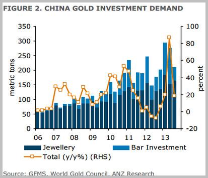 中国黄金投资网-之后获得投资账户密码