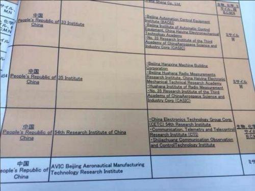 日政府扩大对华禁售高科技产品技术黑名单。(资料