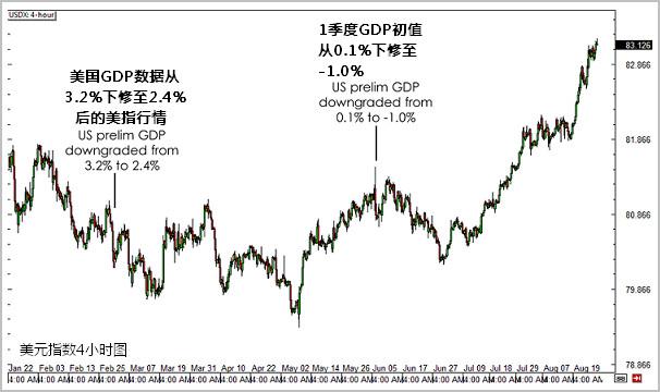 GDP没了_你的薪水增速跑赢GDP了没