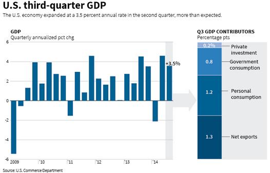 gdp图表_中国gdp经济增长图表