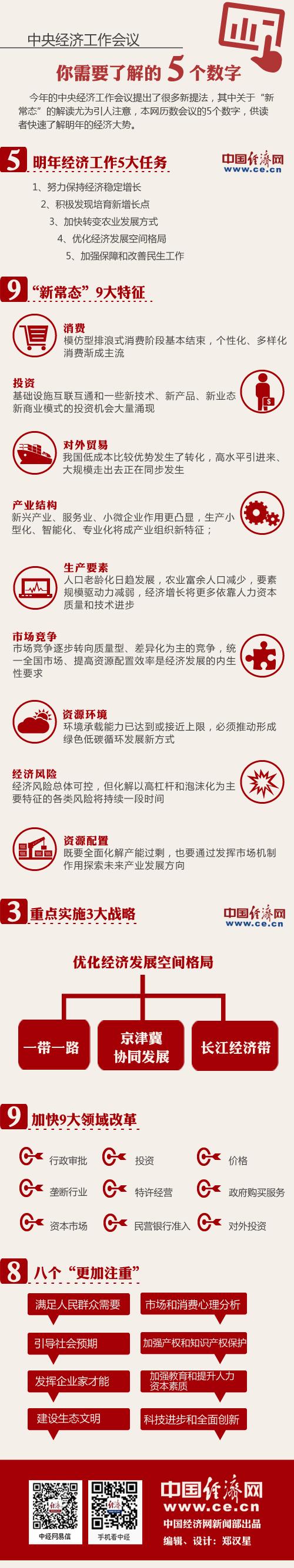 中国新常态 - Magazine cover