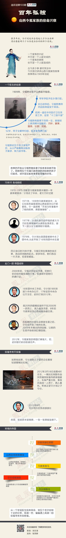 百年孤独之山西平陆令狐家族的宿命兴衰 - li-han163 - 李 晗