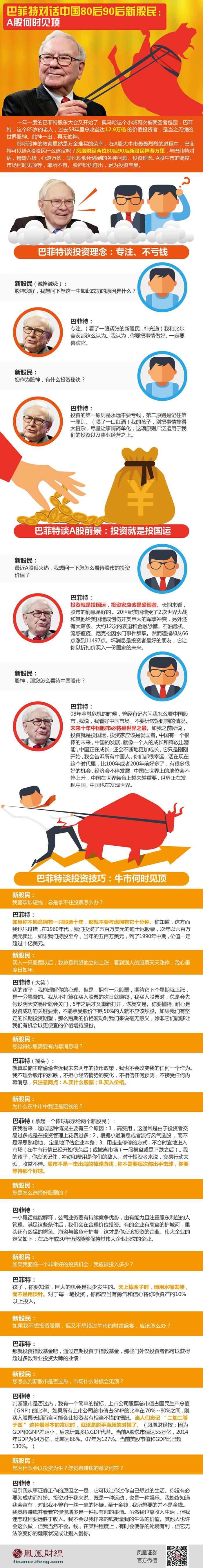 巴菲特对话中国80后90后新股民——A股何时见顶 - 田园 - 田园的博客