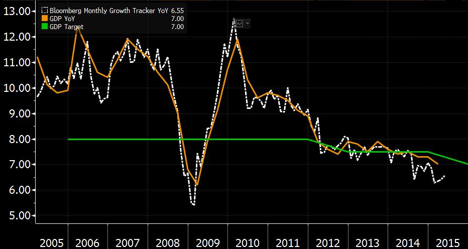 中国月gdp_国家统计局发布2011年GDP最终核实数