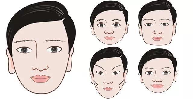 脸型不同运势不同图片