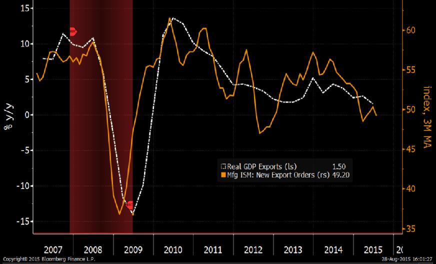 为什么决策者应该关注gdp_美国本周重点关注FOMC会议 四季度GDP报告