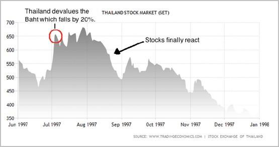180合击复古传奇私服外媒:有一个危机缘比股市危机提前孕育产生(图)