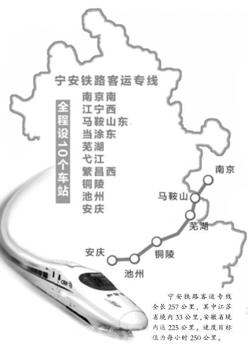 长三角2条新铁路试跑 上海到温州安庆仅3小时