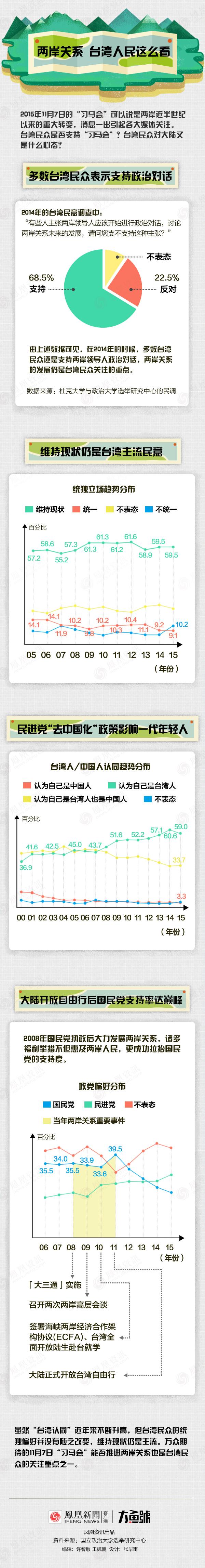 关于两岸关系 台湾人民是怎么看的? - 海阔山遥 - .