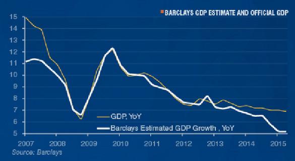 中法GDP_中国GDP到底咋计算的 跟外国的算法不一样吗