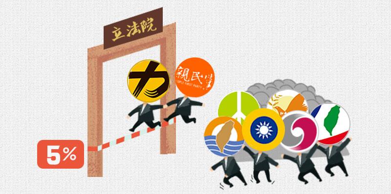小党林立 台湾政坛进入战国时代