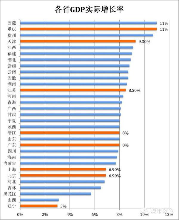 河北省经济总量在全国排第几位_河北省地图