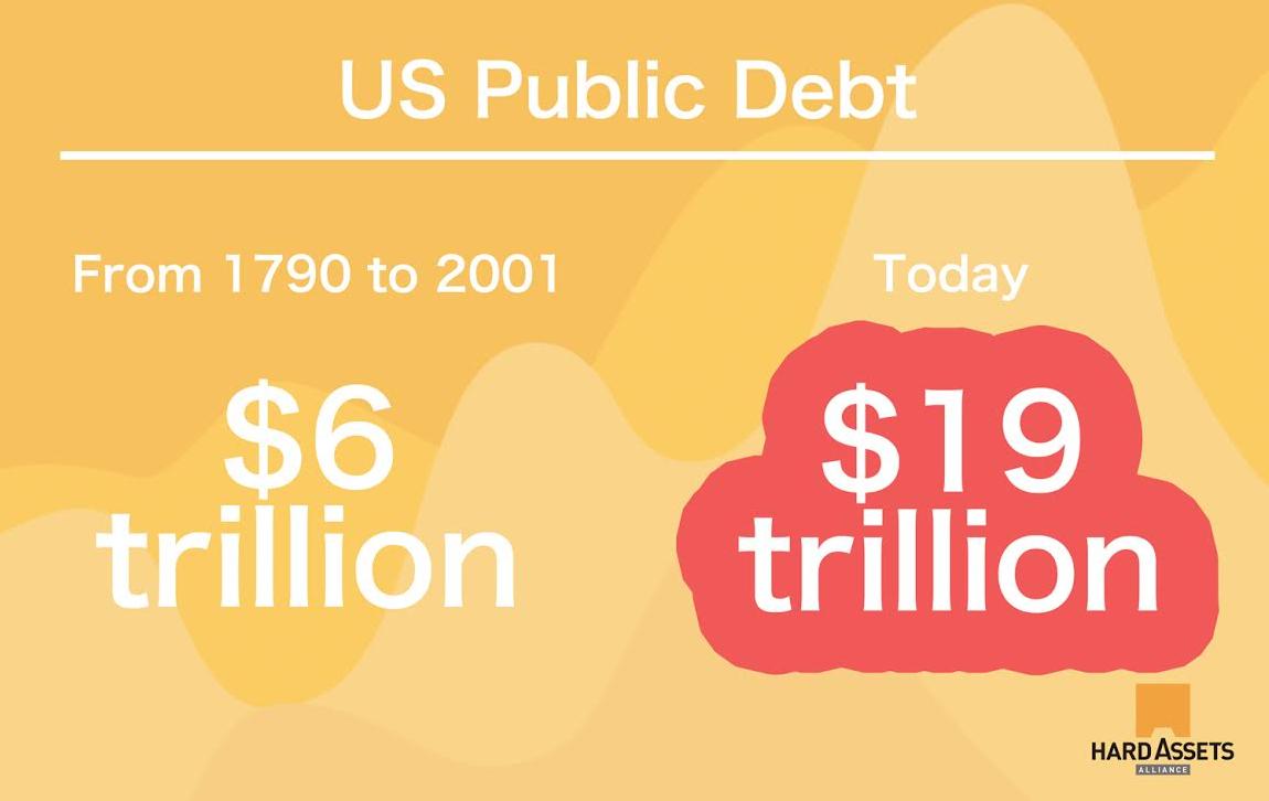 1790美国经济总量_美国经济(2)