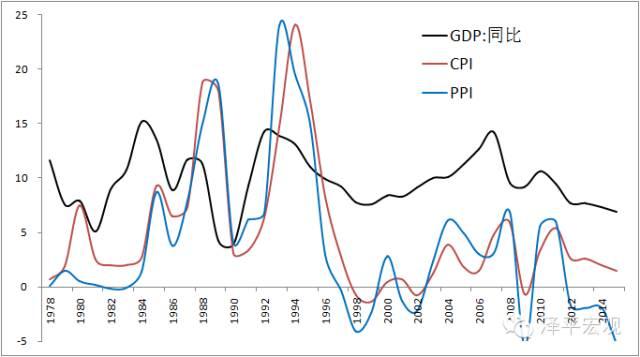 实际gdp和潜在gdp的缺口_重构全球新格局 兴业证券2018年全球宏观经济报告