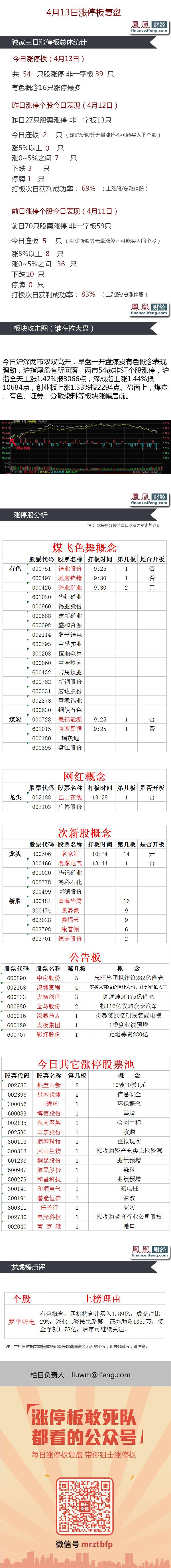 沪升48v充电器电路图
