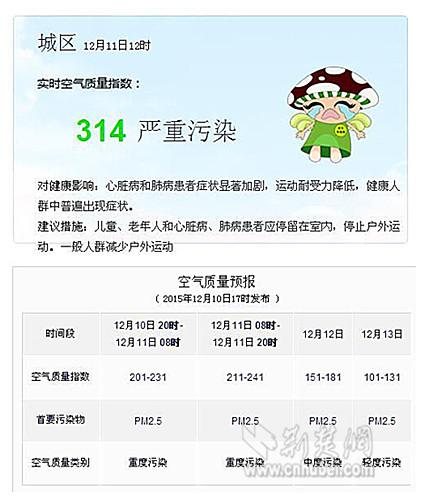 武汉市十天天预报_武汉市空气质量预报