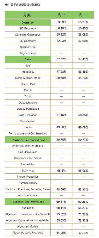 how to find mean median mode range and standard deviation