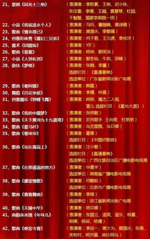 2014年春晚节目单正式发布:5个语言类节目