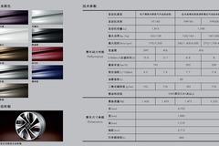 DS 5LS基本参数曝光 3月28日将上市