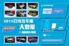 2015日内瓦车展大数据:新能源车型篇