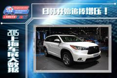 2015上海车展大数据:日韩将追捧增压