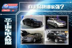 2015上海车展大数据:自主品牌哪家强