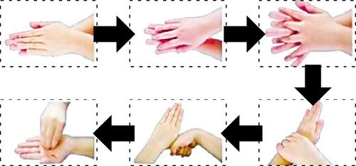 幼儿洗手五步法