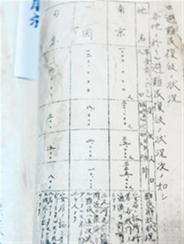 南京人口管理干部学院_1937南京人口