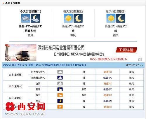 西安气象局发布未来一周天气预报-西安城区降雨郊区降雪 未来一周将