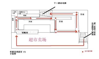 超市电路施工图
