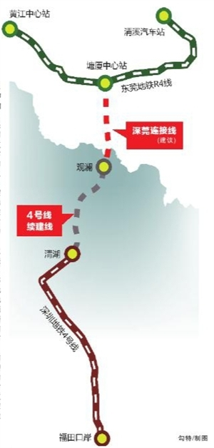 深圳地铁四号线应与东莞r4线连接|地铁|香港