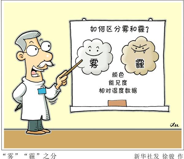 雾霾天气的卡通图片【相关词_ 卡通雾霾天气】
