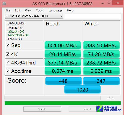 AS SSD Benchmark 测试结果
