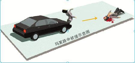 拦车设备接线图