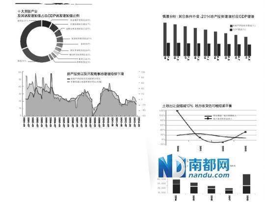 gdp分析_产业情报 产业图谱 产业知识库