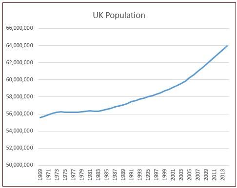 英国房地产行业的最后之战