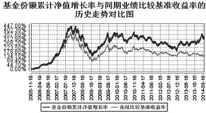 华宝兴业动力组合股票型证券投资基金招募说明