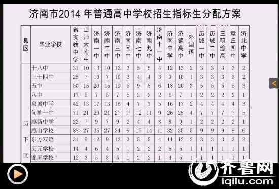 正阳2014中考最低录取分数线为390分分数段济南教师驻马店高中v教师2014图片
