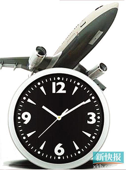 20元买份航空延误险 国内航班延误3小时可获赔200元