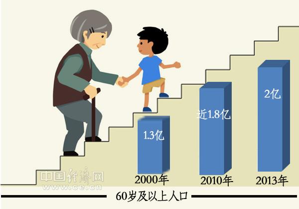 习近平的民生观:涵盖住房养老等方面